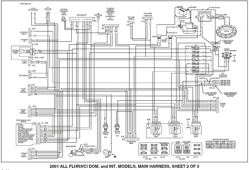 wiring diagram : v-twin forum: harley davidson forums,