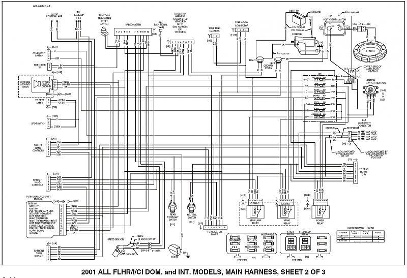2001 Harley Davidson Wiring Diagram - Wiring Diagram