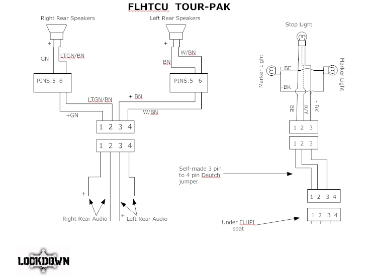 rear wiring harness for 01 road king police v twin forum click image for larger version fltcu tourpak jpg views 923 size