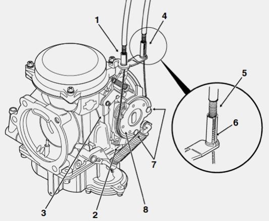 Harley Throttle Cabeling Diagram