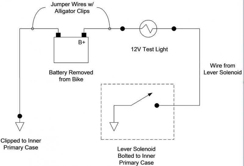 new lever starter switch on '80 flh | v-twin forum  v-twin forum