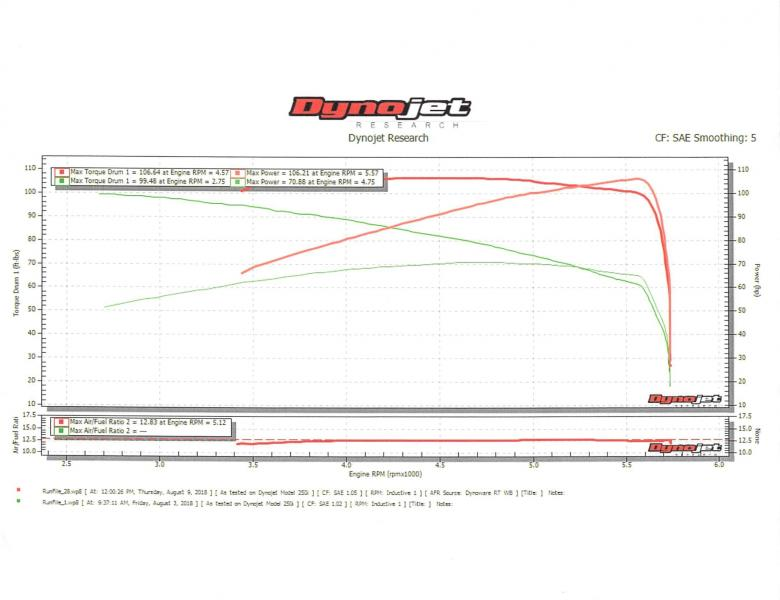 Click image for larger version  Name:stock v stage iv.jpg Views:213 Size:44.7 KB ID:242196