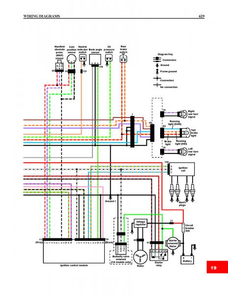 badlands 1995 harley turn signal wiring diagram sportster wiring diagram question about numbers by connectors  sportster wiring diagram question