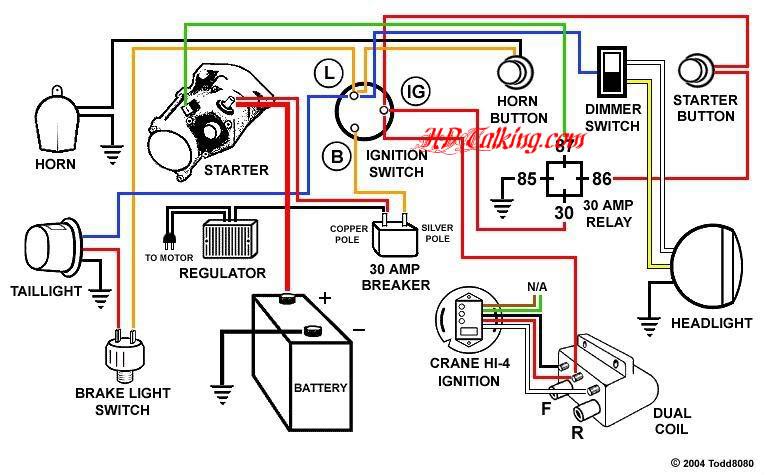 1993 Sportster Wiring Diagram - Wiring Diagram Schema