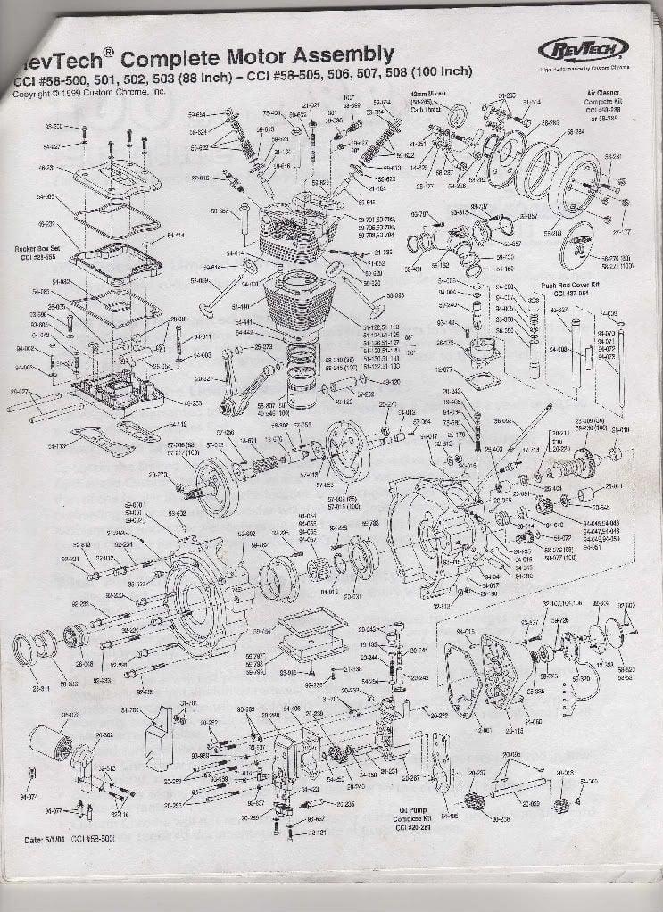 RevTech Engine Identification V Twin Forum